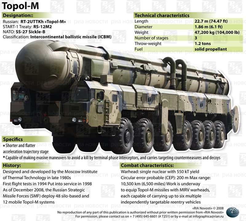 Ruski strategiski nuklearni potencijal 111781_95189939_119216424
