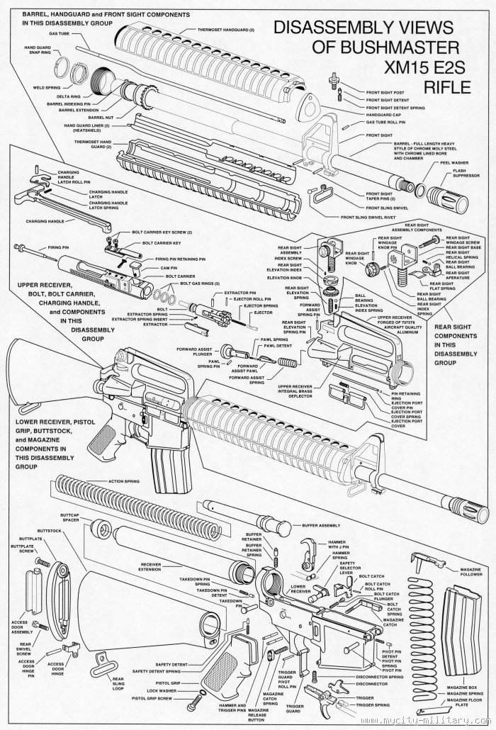 Colt (М16/М4) - Page 6 65870_44575891_ar15_blow