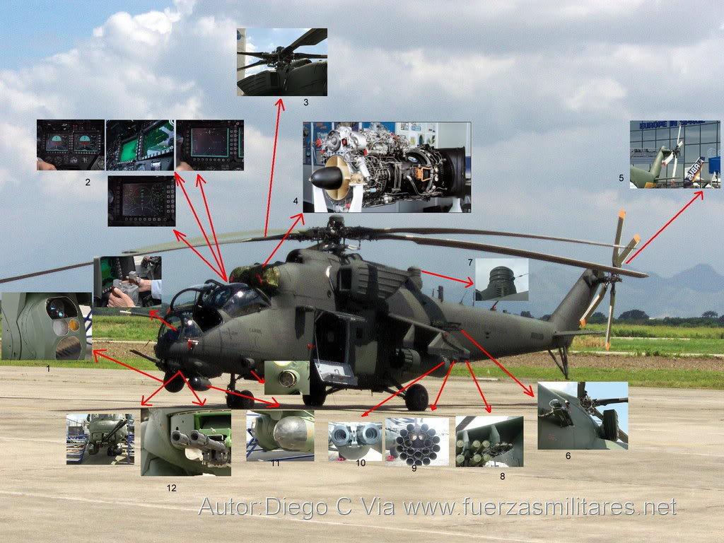 Kamov Ka-52 Alligator: el nuevo carro del infierno - Página 2 111859_126538939_Mi-35M2-1