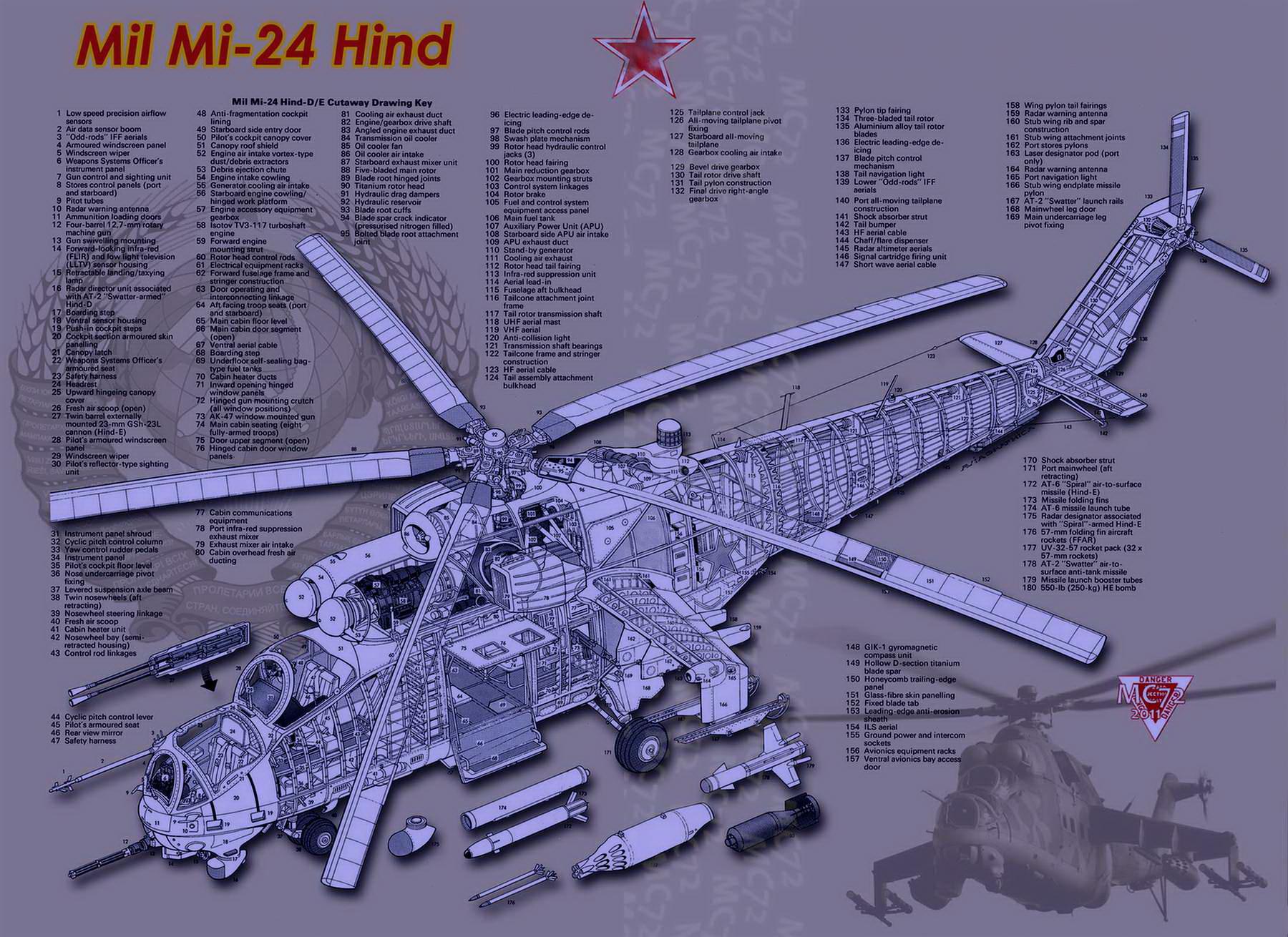Mil Mi-24 Hind - Page 3 142403_97069427_Mil%20Mi-24%20Hind