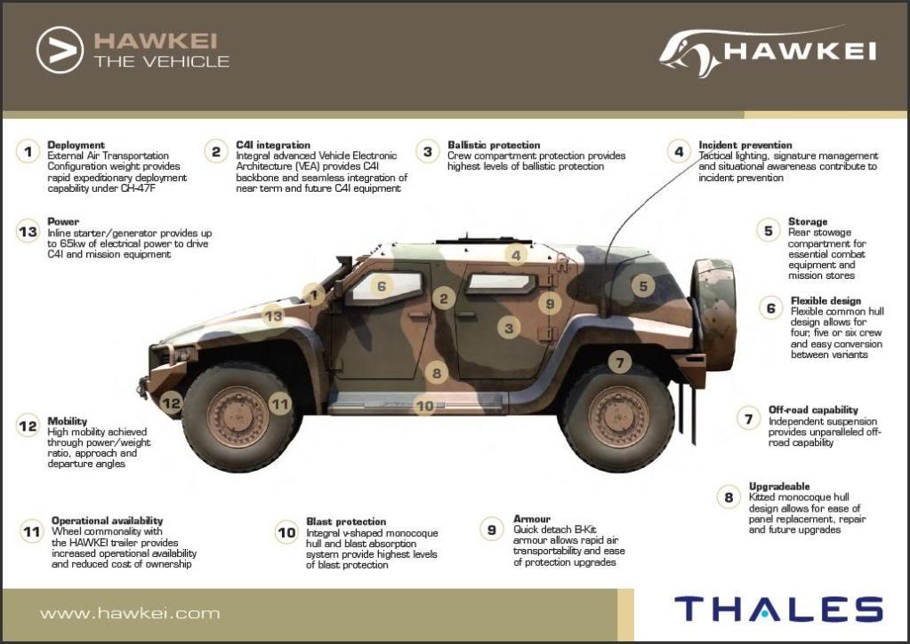 Оклопни борбени возила - Page 6 155799_102454476_ThalesHawkeiFeatures