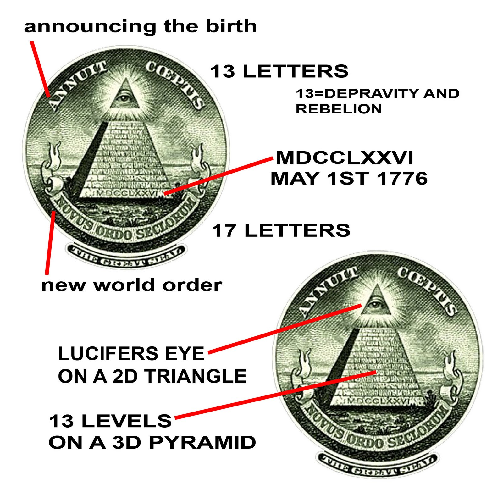 hidden meaning symbolism of the dollar 666 mark of beast ... - photo#11