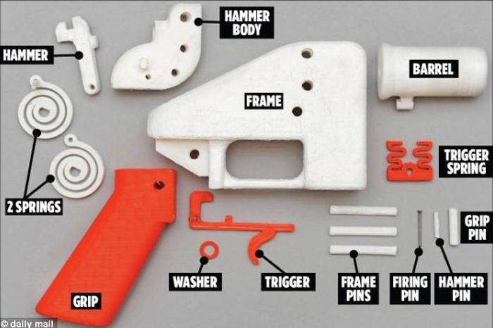 3Д печатање и правење оружје 162675_47213599_Liberator%20Delovi