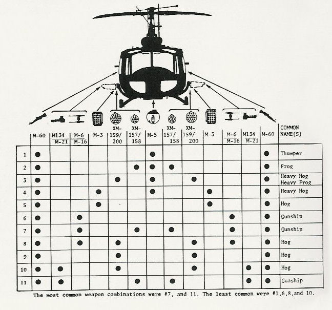 Bell UH-1 164379_46604776_uh-1