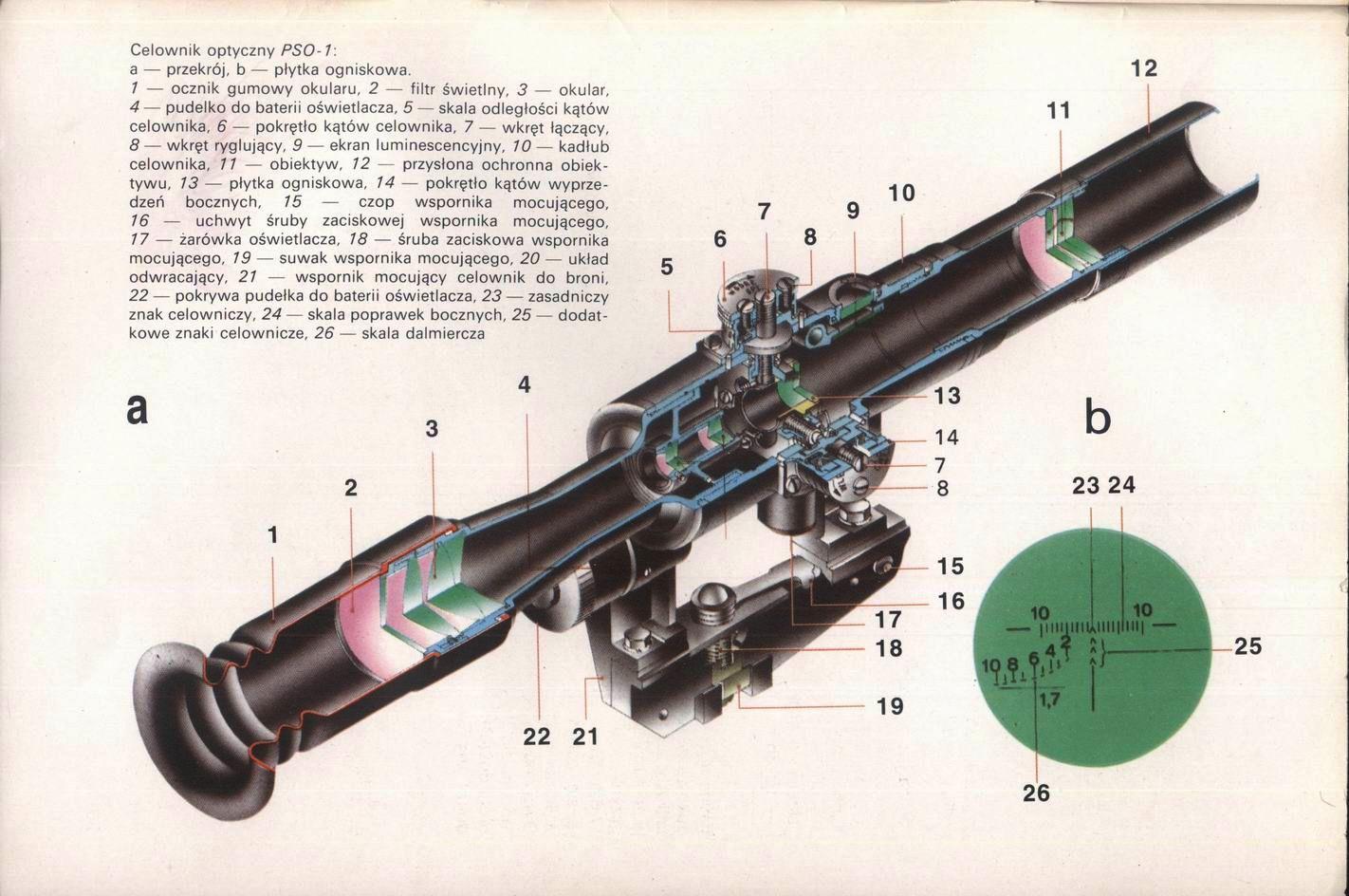 Нишани - механички и оптички 2705_100312987_Sniper%20PSO