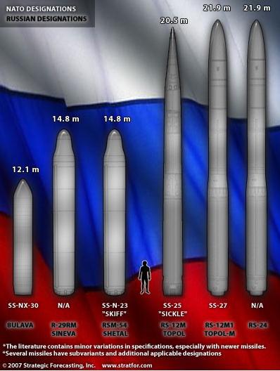 Ruski strategiski nuklearni potencijal - Page 2 2705_182568945_CC057
