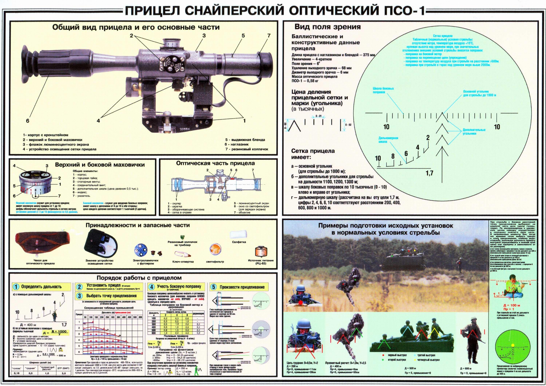 Нишани - механички и оптички 2705_677794612_ON-PSO