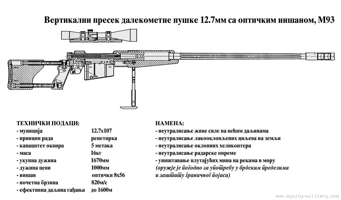 """Црна Стрела"" М93 - далекоцелна снајперска пушка  2705_71383141_abk_023"