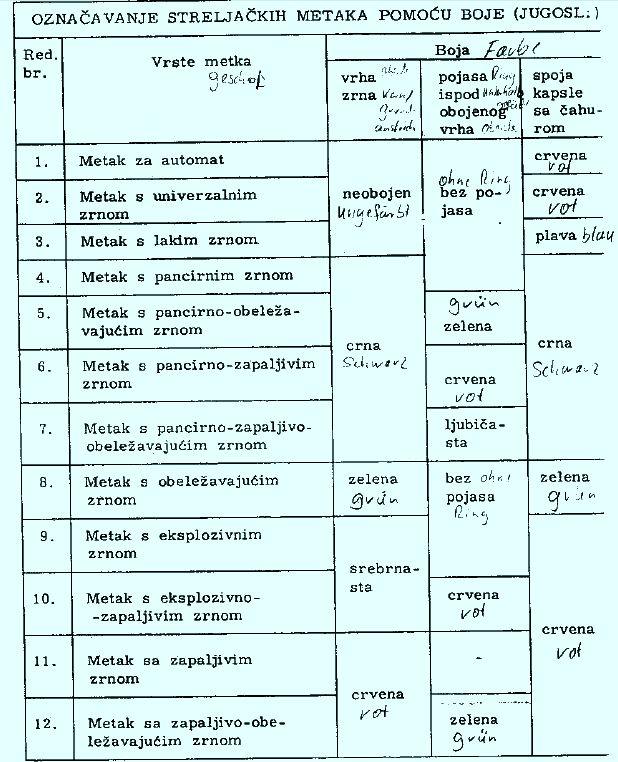 Муниција - врсти, калибар и начини на обележување - Page 19 2705_79256305_aaw_081