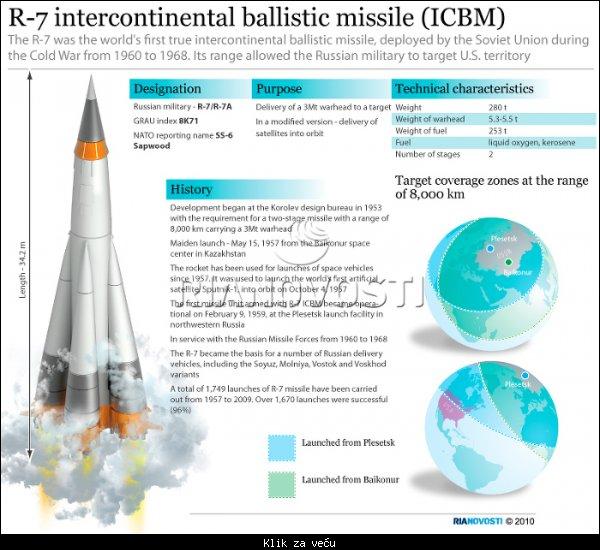 Ruski strategiski nuklearni potencijal - Page 2 111781_tmb_60200159_157635642
