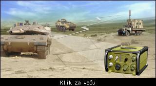 Систем за интегрирано војување 120957_tmb_75435680_tacmax%20%20%202