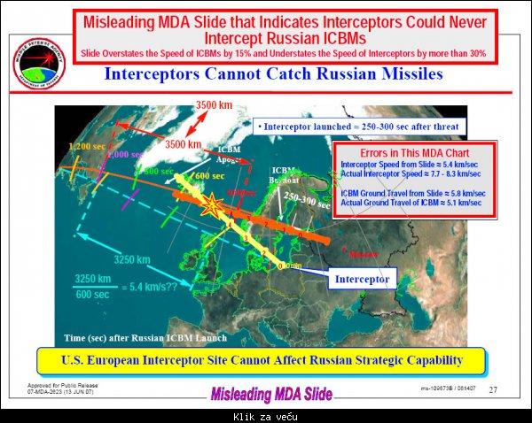 Ruski strategiski nuklearni potencijal - Page 2 2705_tmb_118697201_MDA%20Slide%20Corrected%20Large
